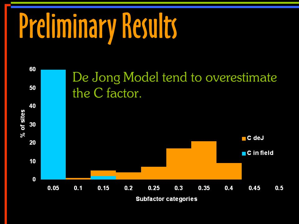 No 25 Preliminary Results De Jong Model tend to overestimate the C factor.