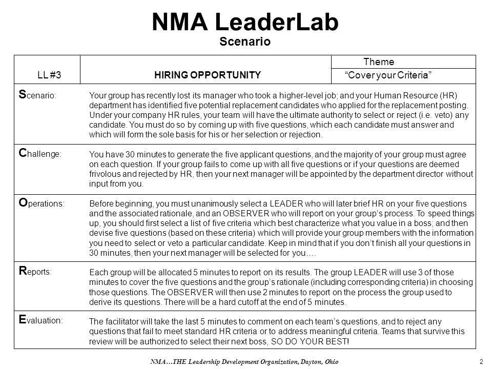 2 NMA LeaderLab Scenario Your group has recently lost its manager who took a higher-level job; and your Human Resource (HR) department has identified five potential replacement candidates who applied for the replacement posting.