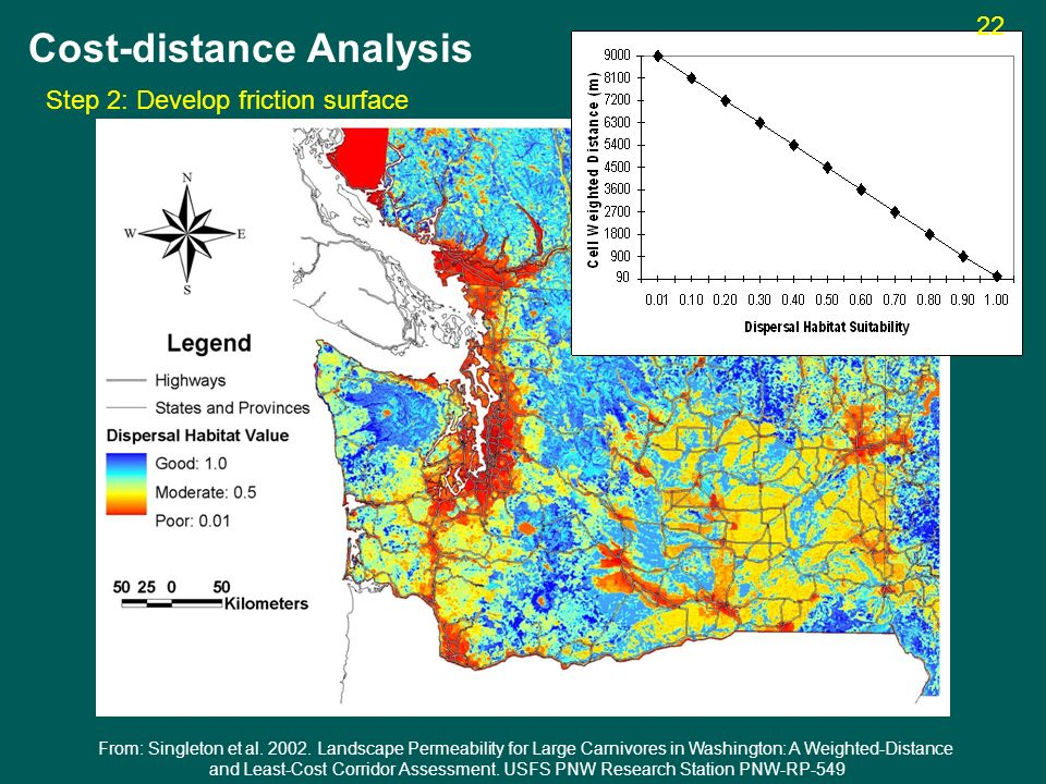 Cost-distance Analysis Step 2: Develop friction surface From: Singleton et al. 2002. Landscape Permeability for Large Carnivores in Washington: A Weig