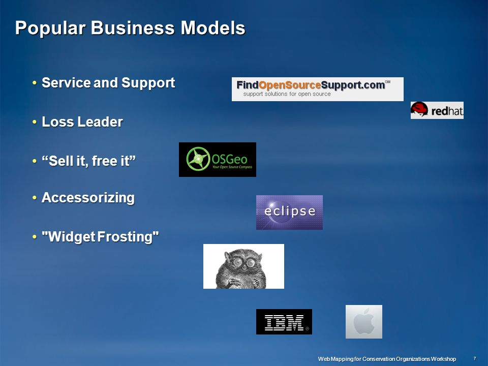 Popular Business Models Service and SupportService and Support Loss LeaderLoss Leader Sell it, free itSell it, free it AccessorizingAccessorizing