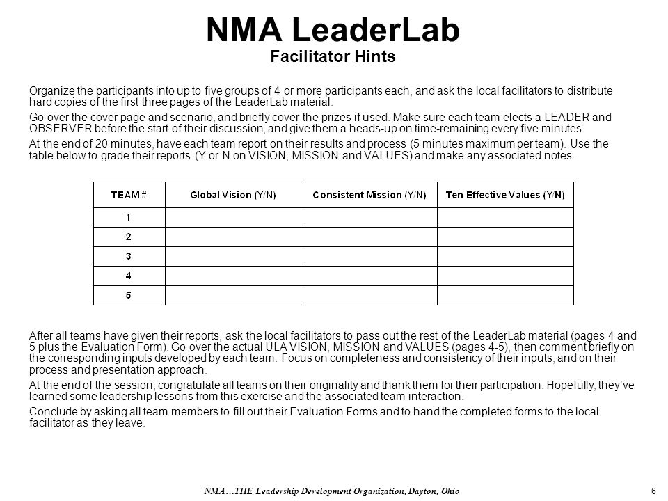 6 NMA LeaderLab Facilitator Hints Organize the participants into up to five groups of 4 or more participants each, and ask the local facilitators to distribute hard copies of the first three pages of the LeaderLab material.
