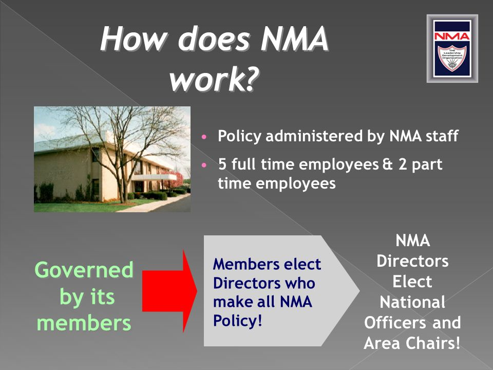 Governed by its members Governed by its members Members elect Directors who make all NMA Policy! NMA Directors Elect National Officers and Area Chairs