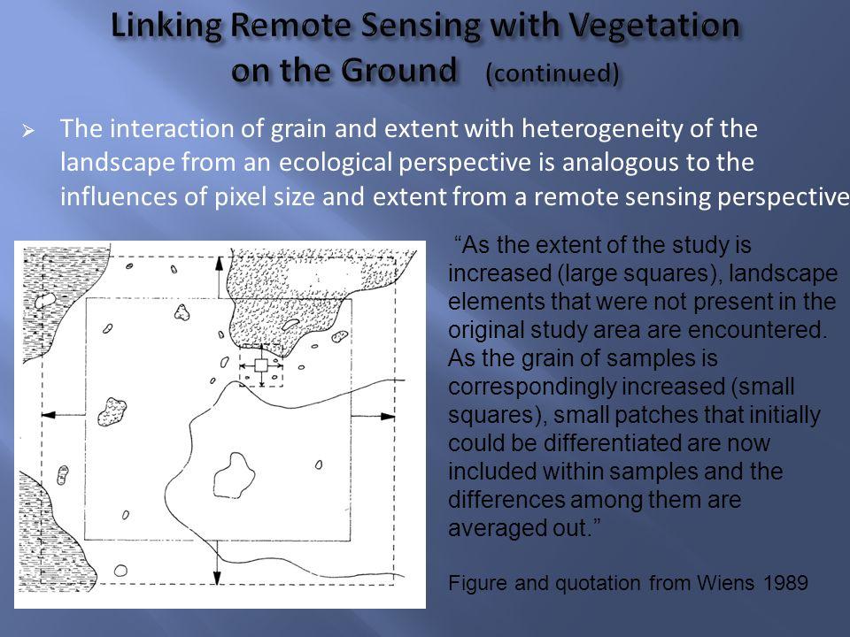 The interaction of grain and extent with heterogeneity of the landscape from an ecological perspective is analogous to the influences of pixel size and extent from a remote sensing perspective.