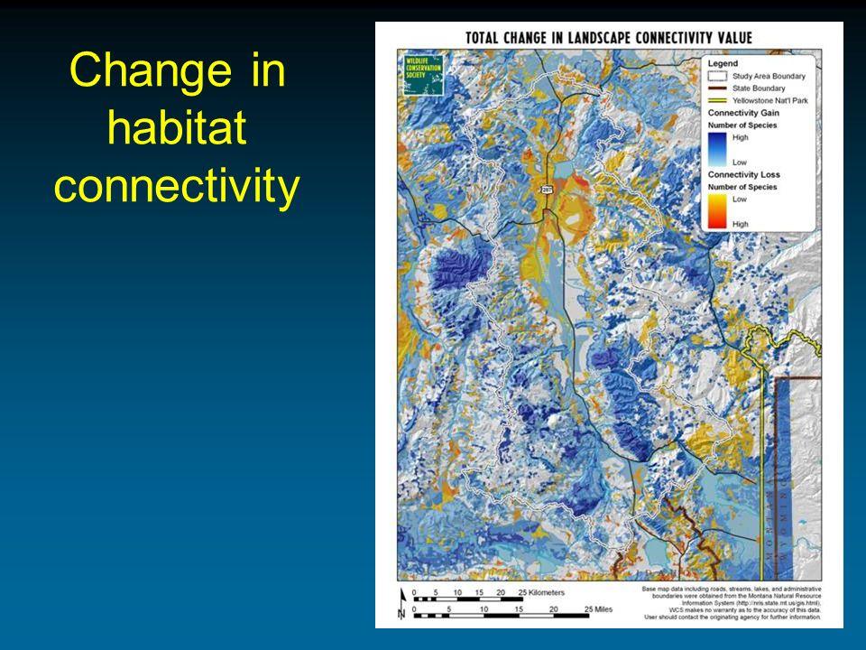 Change in habitat connectivity