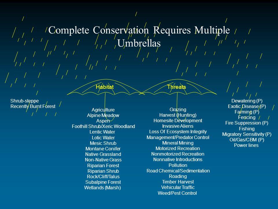 Complete Conservation Requires Multiple Umbrellas Habitat Threats Agriculture Alpine Meadow Aspen Foothill Shrub/Xeric Woodland Lentic Water Lotic Wat