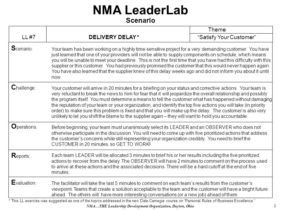 2 NMA LeaderLab Scenario Your team has been working on a highly time-sensitive project for a very demanding customer. You have just learned that one o