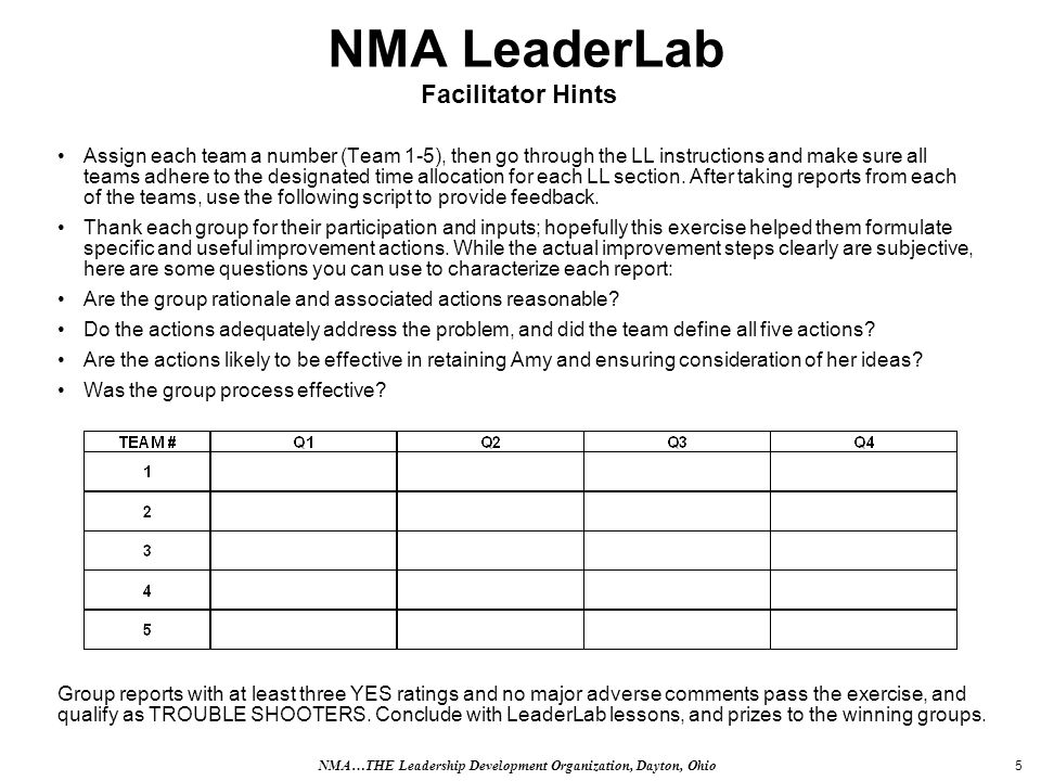 5 NMA LeaderLab Facilitator Hints Assign each team a number (Team 1-5), then go through the LL instructions and make sure all teams adhere to the designated time allocation for each LL section.