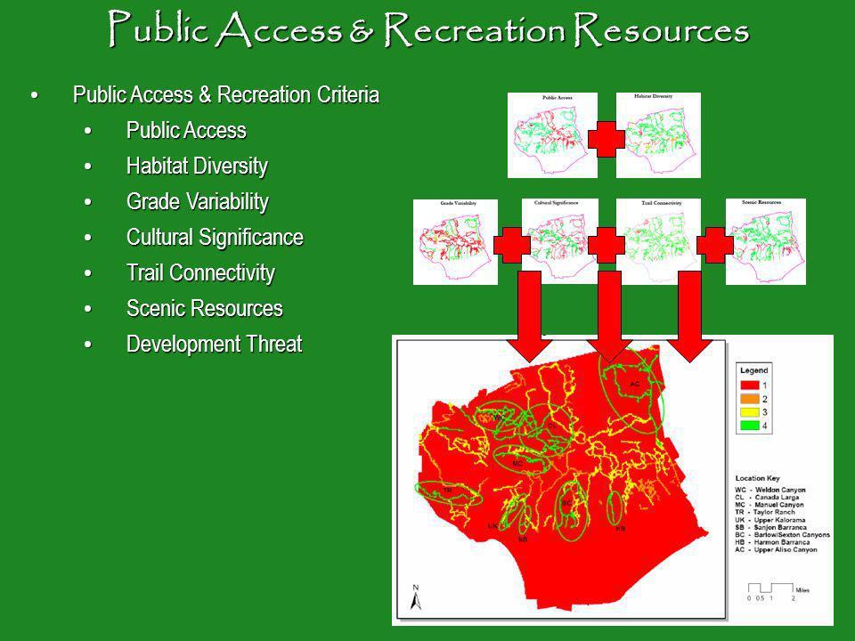 Public Access & Recreation Resources Public Access & Recreation Criteria Public Access & Recreation Criteria Public Access Public Access Habitat Diver