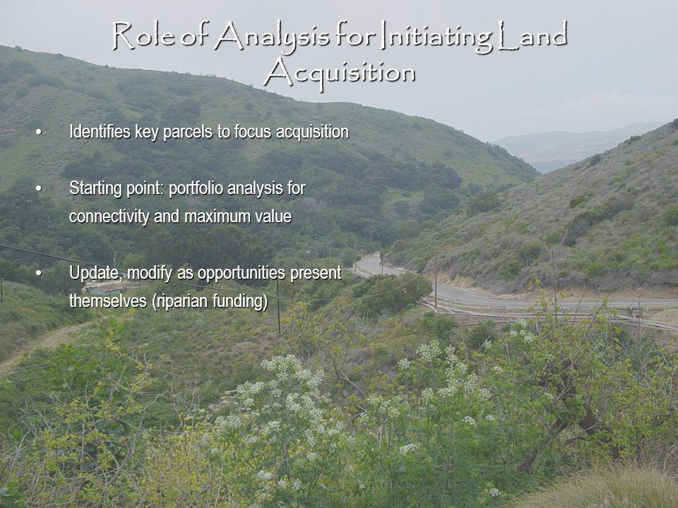 Role of Analysis for Initiating Land Acquisition Identifies key parcels to focus acquisition Identifies key parcels to focus acquisition Starting point: portfolio analysis for connectivity and maximum value Starting point: portfolio analysis for connectivity and maximum value Update, modify as opportunities present themselves (riparian funding) Update, modify as opportunities present themselves (riparian funding)