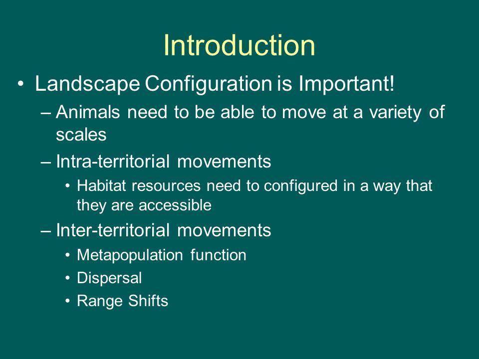 Introduction Landscape Configuration is Important.