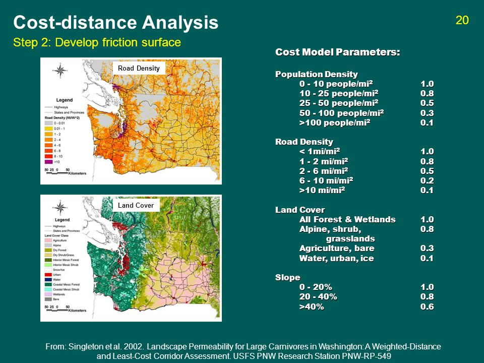 Cost-distance Analysis Step 2: Develop friction surface Cost Model Parameters: Population Density people/mi people/mi people/mi people/mi >100 people/mi Road Density < 1mi/mi mi/mi mi/mi mi/mi >10 mi/mi Land Cover All Forest & Wetlands 1.0 Alpine, shrub, 0.8 grasslands grasslands Agriculture, bare0.3 Water, urban, ice0.1 Slope % % % % 0.8 >40% 0.6 >40% 0.6 Cost Model Parameters: Population Density people/mi people/mi people/mi people/mi >100 people/mi Road Density < 1mi/mi mi/mi mi/mi mi/mi >10 mi/mi Land Cover All Forest & Wetlands 1.0 Alpine, shrub, 0.8 grasslands grasslands Agriculture, bare0.3 Water, urban, ice0.1 Slope % % % % 0.8 >40% 0.6 >40% 0.6 Road Density Land Cover From: Singleton et al.
