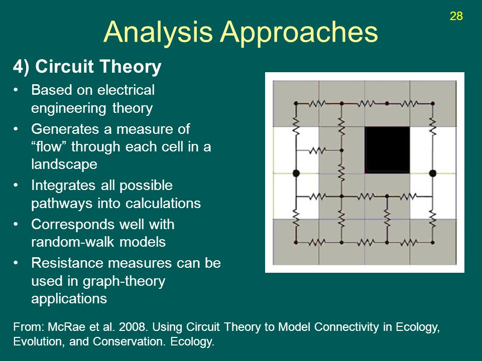 4) Circuit Theory Based on electrical engineering theory Generates a measure of flow through each cell in a landscape Integrates all possible pathways into calculations Corresponds well with random-walk models Resistance measures can be used in graph-theory applications Analysis Approaches From: McRae et al.