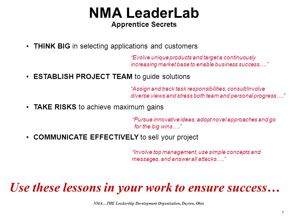 8 NMA LeaderLab Facilitator Hints Project the LeaderLab (LeaderLab) cover page while you check in the participants, who should be asked to arrive 10 minutes early.
