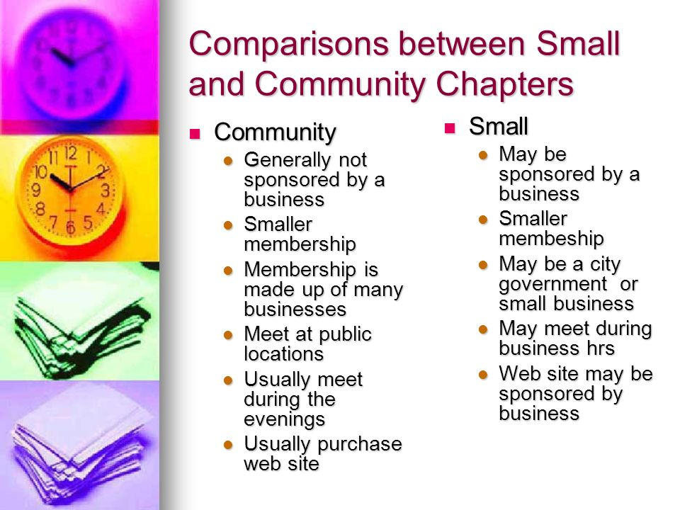 Pros and Cons of Small/ Community vs Corporate Chapters Pros Pros Not tied to business – can gather members from anywhere Not tied to business – can gather members from anywhere Can meet anywhere – such as restaurants Can meet anywhere – such as restaurants True networking True networking Dont have to do everything – focus on one or two things you do well or want to do well Dont have to do everything – focus on one or two things you do well or want to do well Cons Cons No corporate sponsorship to help with funding No senior management to count on No set place to meet and store materials No set field of members Cant take dues from paychecks Fewer members to hold offices and chairs