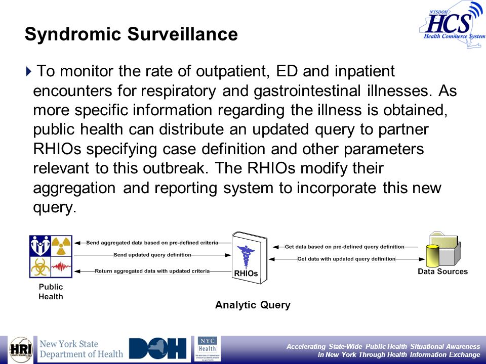 11 Accelerating State-Wide Public Health Situational Awareness in New York Through Health Information Exchange Influenza Surveillance For regular surv