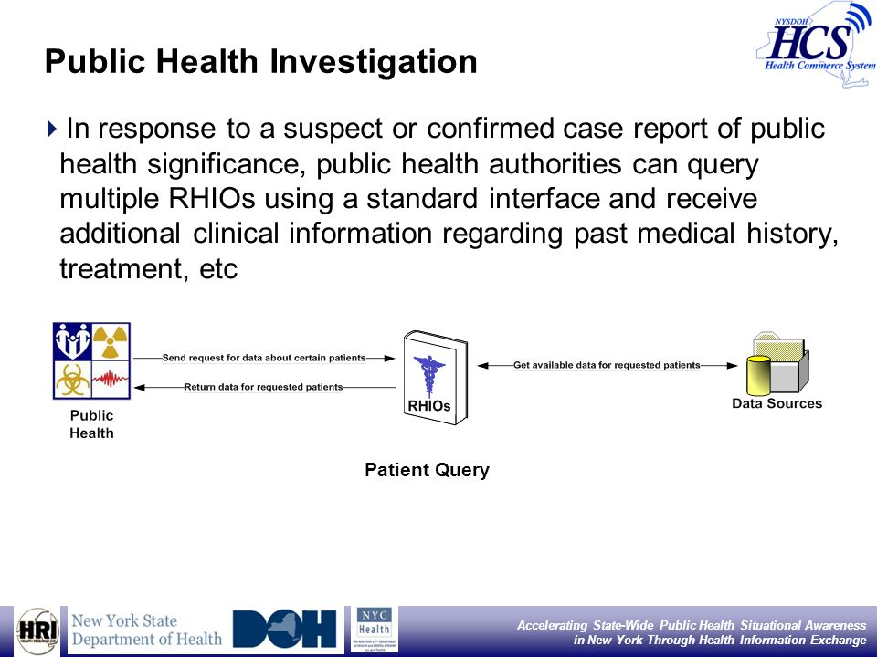 18 Accelerating State-Wide Public Health Situational Awareness in New York Through Health Information Exchange Contact Information Linh Le, M.D., MPH Research Scientist New York State Department of Health Bureau of Healthcom Network Systems Management 800 North Pearl, Albany, NY 12204 Phone: 518-473-1809 Email: lhl02@health.state.ny.us