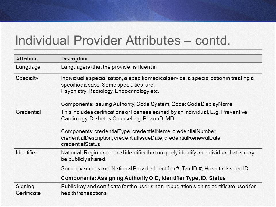 Individual Provider Attributes – contd. AttributeDescription LanguageLanguage(s) that the provider is fluent in SpecialtyIndividuals specialization, a