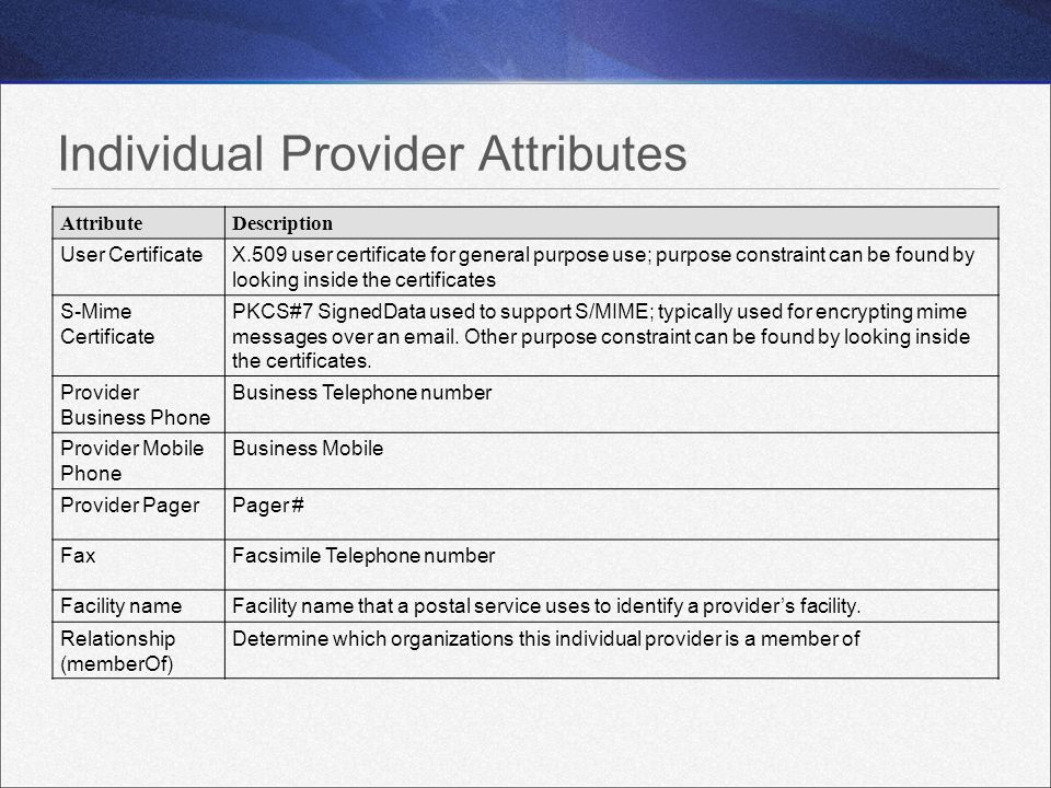 Individual Provider Attributes AttributeDescription User CertificateX.509 user certificate for general purpose use; purpose constraint can be found by
