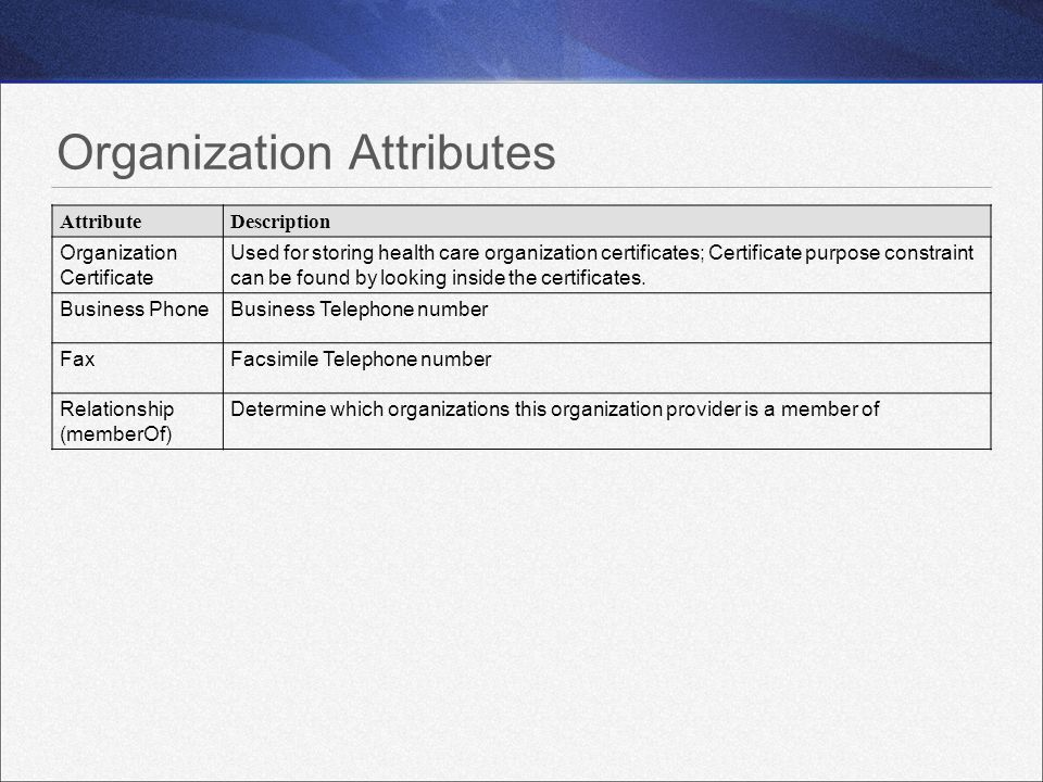 Organization Attributes AttributeDescription Organization Certificate Used for storing health care organization certificates; Certificate purpose cons