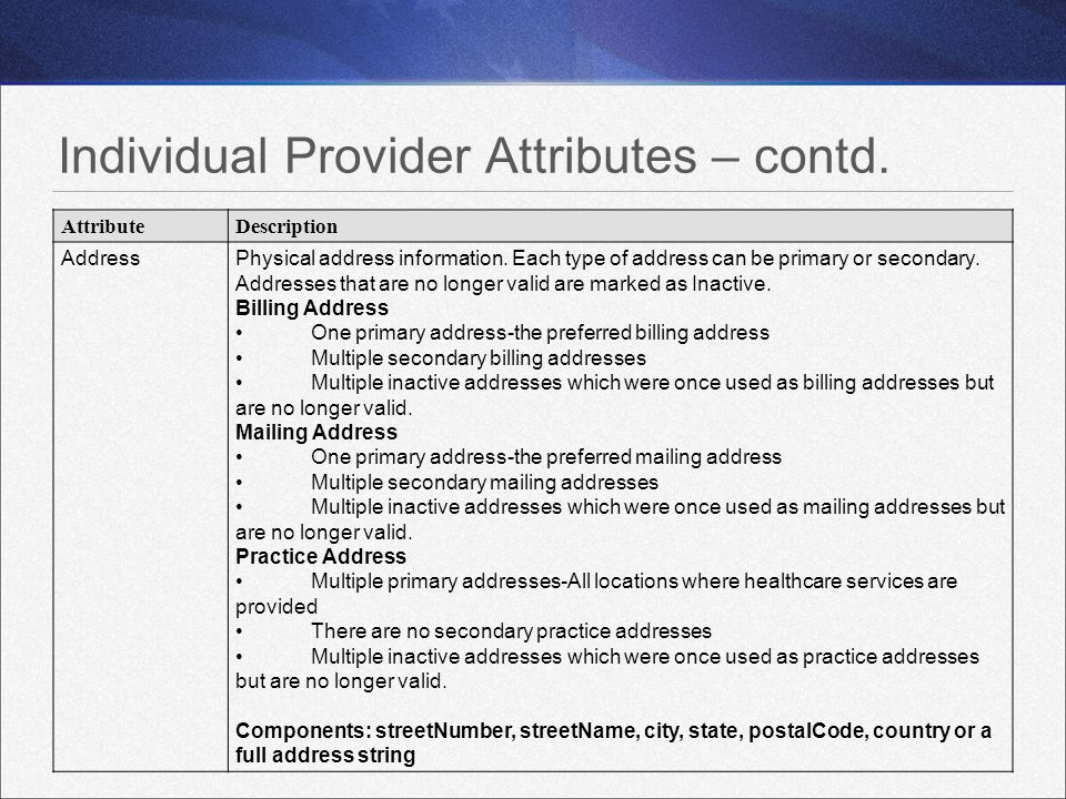 Individual Provider Attributes – contd. AttributeDescription AddressPhysical address information. Each type of address can be primary or secondary. Ad