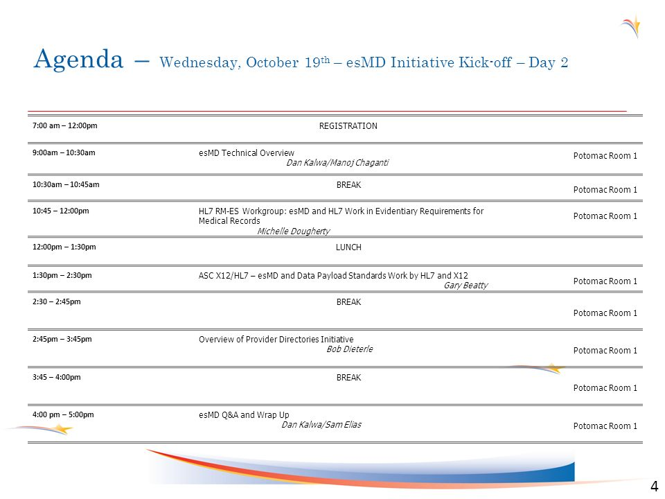Agenda – Wednesday, October 19 th – esMD Initiative Kick-off – Day 2 7:00 am – 12:00pm REGISTRATION 9:00am – 10:30am esMD Technical Overview Dan Kalwa/Manoj Chaganti Potomac Room 1 10:30am – 10:45am BREAK Potomac Room 1 10:45 – 12:00pm HL7 RM-ES Workgroup: esMD and HL7 Work in Evidentiary Requirements for Medical Records Michelle Dougherty Potomac Room 1 12:00pm – 1:30pm LUNCH 1:30pm – 2:30pm ASC X12/HL7 – esMD and Data Payload Standards Work by HL7 and X12 Gary Beatty Potomac Room 1 2:30 – 2:45pm BREAK Potomac Room 1 2:45pm – 3:45pm Overview of Provider Directories Initiative Bob Dieterle Potomac Room 1 3:45 – 4:00pm BREAK Potomac Room 1 4:00 pm – 5:00pm esMD Q&A and Wrap Up Dan Kalwa/Sam Elias Potomac Room 1 4