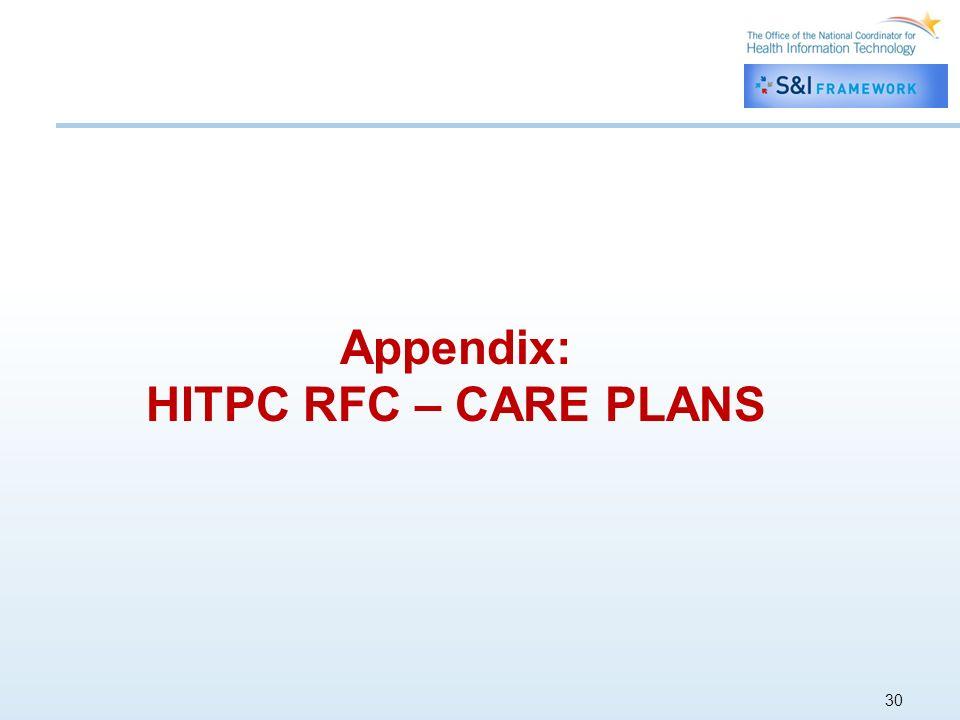 30 Appendix: HITPC RFC – CARE PLANS