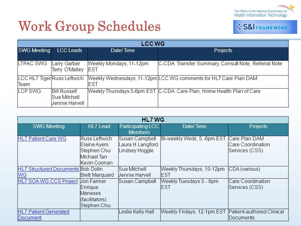 Work Group Schedules LCC WG SWG MeetingLCC LeadsDate/ TimeProjects LTPAC SWGLarry Garber Terry O Malley Weekly Mondays, 11-12pm EST C-CDA: Transfer Summary, Consult Note, Referral Note LCC HL7 Tiger Team Russ LeftwichWeekly Wednesdays, 11-12pm EST LCC WG comments for HL7 Care Plan DAM LCP SWGBill Russell Sue Mitchell Jennie Harvell Weekly Thursdays 5-6pm ESTC-CDA: Care Plan, Home Health Plan of Care HL7 WG SWG MeetingHL7 LeadParticipating LCC Members Date/ TimeProjects HL7 Patient Care WGRuss Leftwich Elaine Ayers Stephen Chu Michael Tan Kevin Coonan Susan Campbell Laura H Langford Lindsey Hoggle Bi-weekly Weds, 5 -6pm ESTCare Plan DAM Care Coordination Services (CSS) HL7 Structured Documents WG Bob Dolin Brett Marquard Sue Mitchell Jennie Harvell Weekly Thursdays, 10-12pm EST CDA (various) HL7 SOA WG CCS ProjectJon Farmer Enrique Meneses (facilitators) Stephen Chu Susan CampbellWeekly Tuesdays 5 - 6pm EST Care Coordination Services (CSS) HL7 Patient Generated Document Leslie Kelly HallWeekly Fridays, 12-1pm ESTPatient-authored Clinical Documents
