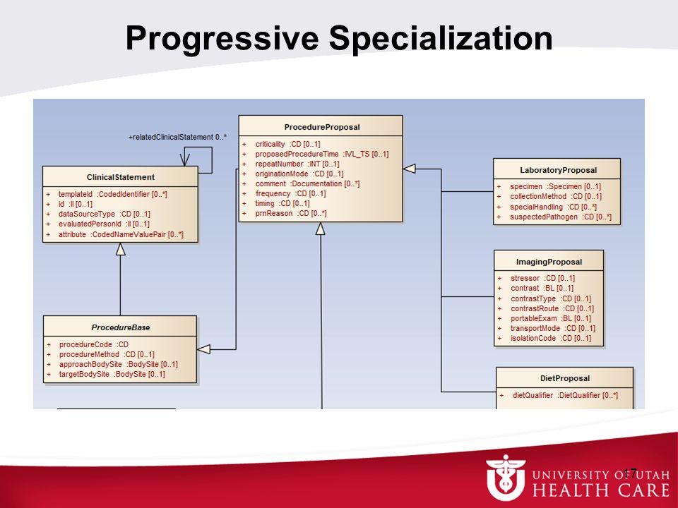 Progressive Specialization 17