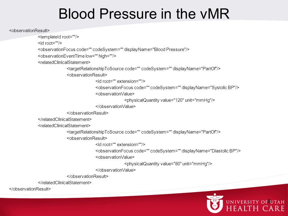 Blood Pressure in the vMR 6