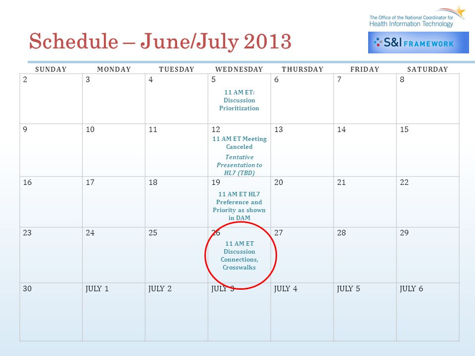 Schedule – June/July 2013 SUNDAYMONDAYTUESDAYWEDNESDAYTHURSDAYFRIDAYSATURDAY 2345678 11 AM ET: Discussion Prioritization 9101112131415 11 AM ET Meeting Canceled Tentative Presentation to HL7 (TBD) 16171819202122 11 AM ET HL7 Preference and Priority as shown in DAM 23242526272829 11 AM ET Discussion Connections, Crosswalks 30JULY 1JULY 2JULY 3JULY 4JULY 5JULY 6
