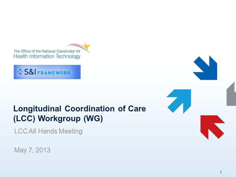 Longitudinal Coordination of Care (LCC) Workgroup (WG) LCC All Hands Meeting May 7, 2013 1