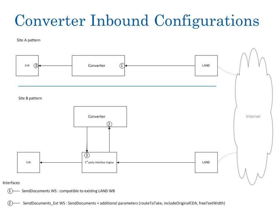 Converter Inbound Configurations