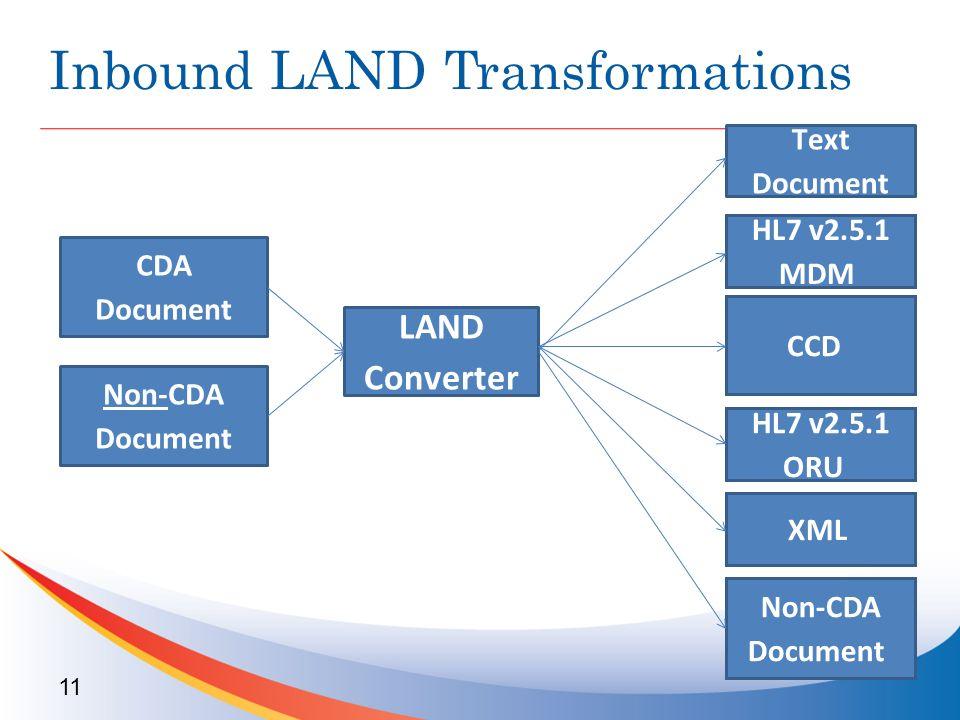 Inbound LAND Transformations 11 LAND Converter CDA Document Text Document HL7 v2.5.1 MDM CCD HL7 v2.5.1 ORU XML Non-CDA Document