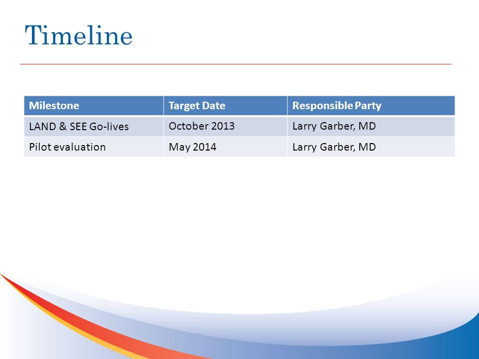 Timeline MilestoneTarget DateResponsible Party LAND & SEE Go-lives October 2013Larry Garber, MD Pilot evaluationMay 2014Larry Garber, MD