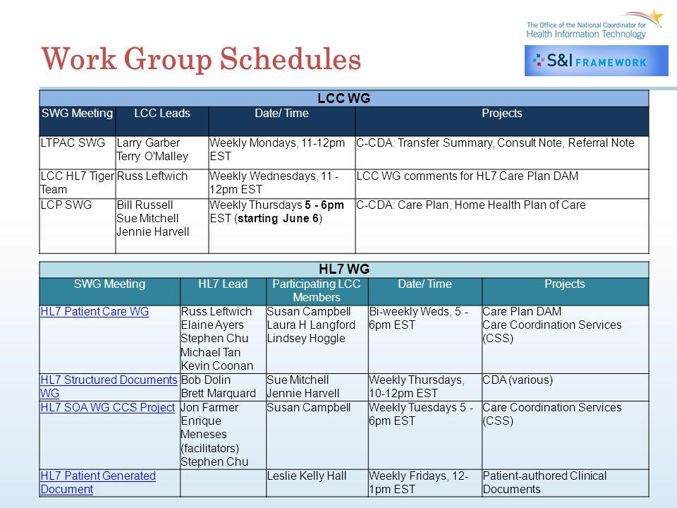 Work Group Schedules LCC WG SWG MeetingLCC LeadsDate/ TimeProjects LTPAC SWGLarry Garber Terry O Malley Weekly Mondays, 11-12pm EST C-CDA: Transfer Summary, Consult Note, Referral Note LCC HL7 Tiger Team Russ LeftwichWeekly Wednesdays, 11 - 12pm EST LCC WG comments for HL7 Care Plan DAM LCP SWGBill Russell Sue Mitchell Jennie Harvell Weekly Thursdays 5 - 6pm EST (starting June 6) C-CDA: Care Plan, Home Health Plan of Care HL7 WG SWG MeetingHL7 LeadParticipating LCC Members Date/ TimeProjects HL7 Patient Care WGRuss Leftwich Elaine Ayers Stephen Chu Michael Tan Kevin Coonan Susan Campbell Laura H Langford Lindsey Hoggle Bi-weekly Weds, 5 - 6pm EST Care Plan DAM Care Coordination Services (CSS) HL7 Structured Documents WG Bob Dolin Brett Marquard Sue Mitchell Jennie Harvell Weekly Thursdays, 10-12pm EST CDA (various) HL7 SOA WG CCS ProjectJon Farmer Enrique Meneses (facilitators) Stephen Chu Susan CampbellWeekly Tuesdays 5 - 6pm EST Care Coordination Services (CSS) HL7 Patient Generated Document Leslie Kelly HallWeekly Fridays, 12- 1pm EST Patient-authored Clinical Documents