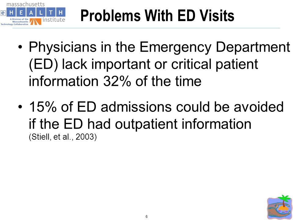 Problems After Hospital Discharge 1.5 Million preventable adverse events annually nationwide from discharge treatment plans not followed (Forster, et al., 2003) When multiple physicians are treating a patient following a hospital discharge, 78% of the time information about the patients care is missing (van Walraven, et al., 2008) 20% of Medicare patients are readmitted within 30 days.