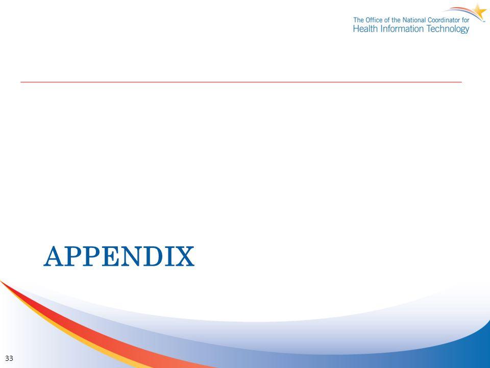 APPENDIX 33