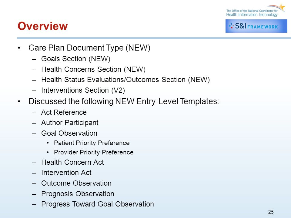 Overview Care Plan Document Type (NEW) –Goals Section (NEW) –Health Concerns Section (NEW) –Health Status Evaluations/Outcomes Section (NEW) –Interventions Section (V2) Discussed the following NEW Entry-Level Templates: –Act Reference –Author Participant –Goal Observation Patient Priority Preference Provider Priority Preference –Health Concern Act –Intervention Act –Outcome Observation –Prognosis Observation –Progress Toward Goal Observation 25