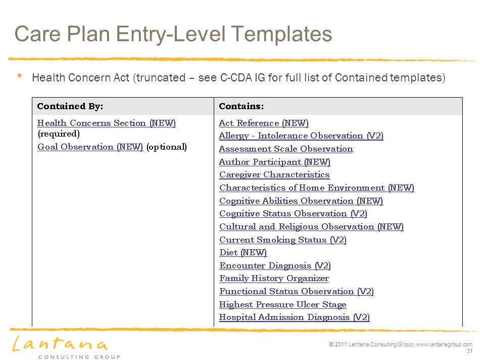 © 2011 Lantana Consulting Group,   31 Health Concern Act (truncated – see C-CDA IG for full list of Contained templates) Care Plan Entry-Level Templates