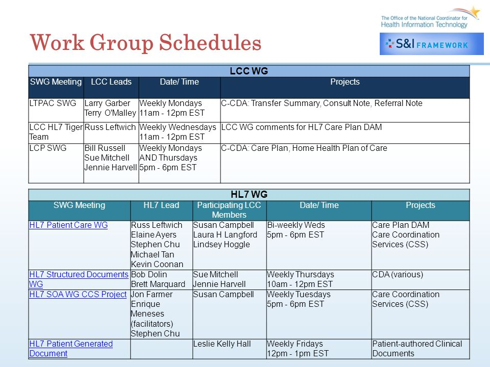 Work Group Schedules LCC WG SWG MeetingLCC LeadsDate/ TimeProjects LTPAC SWGLarry Garber Terry O Malley Weekly Mondays 11am - 12pm EST C-CDA: Transfer Summary, Consult Note, Referral Note LCC HL7 Tiger Team Russ LeftwichWeekly Wednesdays 11am - 12pm EST LCC WG comments for HL7 Care Plan DAM LCP SWGBill Russell Sue Mitchell Jennie Harvell Weekly Mondays AND Thursdays 5pm - 6pm EST C-CDA: Care Plan, Home Health Plan of Care HL7 WG SWG MeetingHL7 LeadParticipating LCC Members Date/ TimeProjects HL7 Patient Care WGRuss Leftwich Elaine Ayers Stephen Chu Michael Tan Kevin Coonan Susan Campbell Laura H Langford Lindsey Hoggle Bi-weekly Weds 5pm - 6pm EST Care Plan DAM Care Coordination Services (CSS) HL7 Structured Documents WG Bob Dolin Brett Marquard Sue Mitchell Jennie Harvell Weekly Thursdays 10am - 12pm EST CDA (various) HL7 SOA WG CCS ProjectJon Farmer Enrique Meneses (facilitators) Stephen Chu Susan CampbellWeekly Tuesdays 5pm - 6pm EST Care Coordination Services (CSS) HL7 Patient Generated Document Leslie Kelly HallWeekly Fridays 12pm - 1pm EST Patient-authored Clinical Documents
