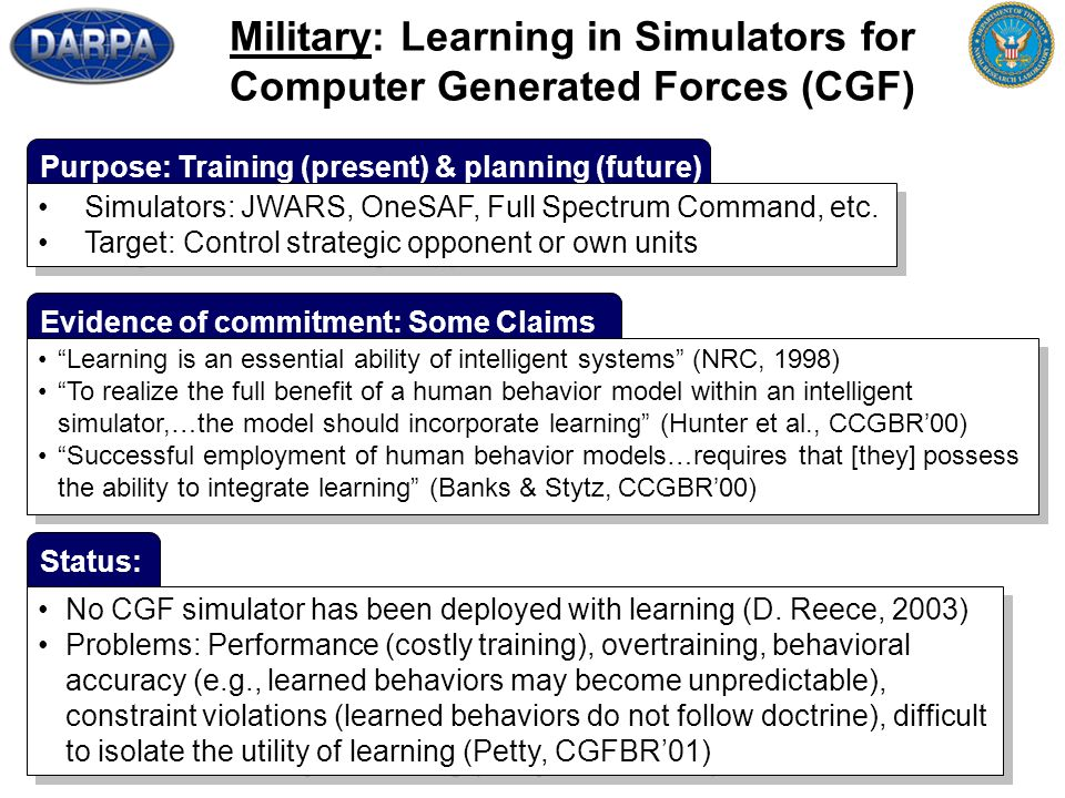 14 Military: Learning in Simulators for Computer Generated Forces (CGF) Purpose: Training (present) & planning (future) Simulators: JWARS, OneSAF, Full Spectrum Command, etc.