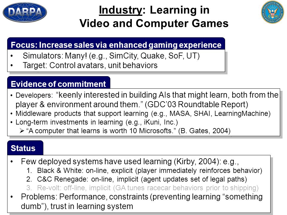 15 Industry: Learning in Video and Computer Games Focus: Increase sales via enhanced gaming experience Simulators: Many.