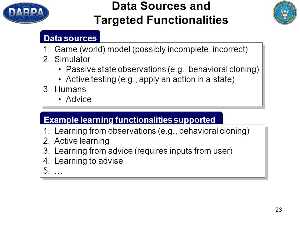 23 Example learning functionalities supported Data Sources and Targeted Functionalities 1.Learning from observations (e.g., behavioral cloning) 2.Active learning 3.Learning from advice (requires inputs from user) 4.Learning to advise 5.… 1.Learning from observations (e.g., behavioral cloning) 2.Active learning 3.Learning from advice (requires inputs from user) 4.Learning to advise 5.… Data sources 1.Game (world) model (possibly incomplete, incorrect) 2.Simulator Passive state observations (e.g., behavioral cloning) Active testing (e.g., apply an action in a state) 3.Humans Advice 1.Game (world) model (possibly incomplete, incorrect) 2.Simulator Passive state observations (e.g., behavioral cloning) Active testing (e.g., apply an action in a state) 3.Humans Advice