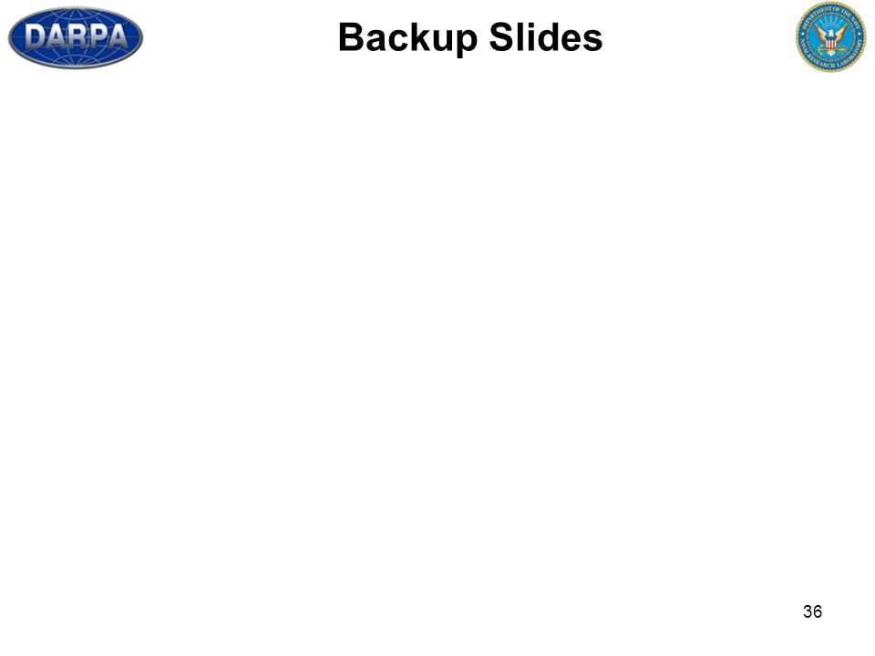 36 Backup Slides