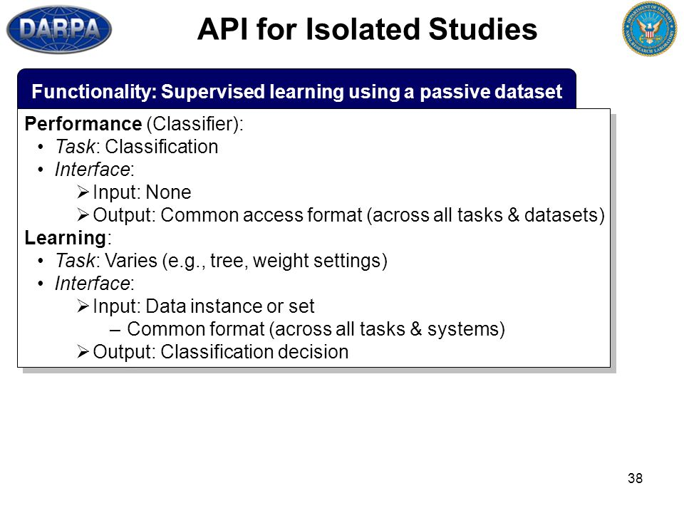 38 Functionality: Supervised learning using a passive dataset API for Isolated Studies Performance (Classifier): Task: Classification Interface: Input: None Output: Common access format (across all tasks & datasets) Learning: Task: Varies (e.g., tree, weight settings) Interface: Input: Data instance or set –Common format (across all tasks & systems) Output: Classification decision Performance (Classifier): Task: Classification Interface: Input: None Output: Common access format (across all tasks & datasets) Learning: Task: Varies (e.g., tree, weight settings) Interface: Input: Data instance or set –Common format (across all tasks & systems) Output: Classification decision