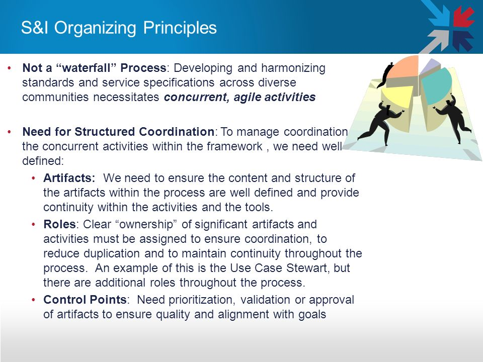 S&I Organizing Principles Not a waterfall Process: Developing and harmonizing standards and service specifications across diverse communities necessitates concurrent, agile activities Need for Structured Coordination: To manage coordination of the concurrent activities within the framework, we need well defined: Artifacts: We need to ensure the content and structure of the artifacts within the process are well defined and provide continuity within the activities and the tools.