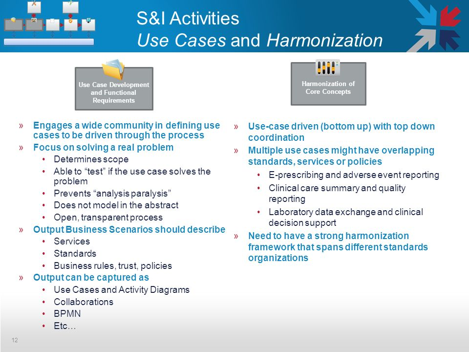 S&I Activities Use Cases and Harmonization »Engages a wide community in defining use cases to be driven through the process »Focus on solving a real p