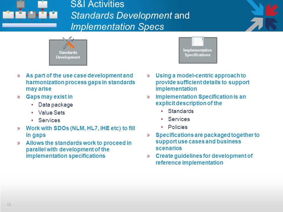 S&I Activities Standards Development and Implementation Specs »As part of the use case development and harmonization process gaps in standards may ari