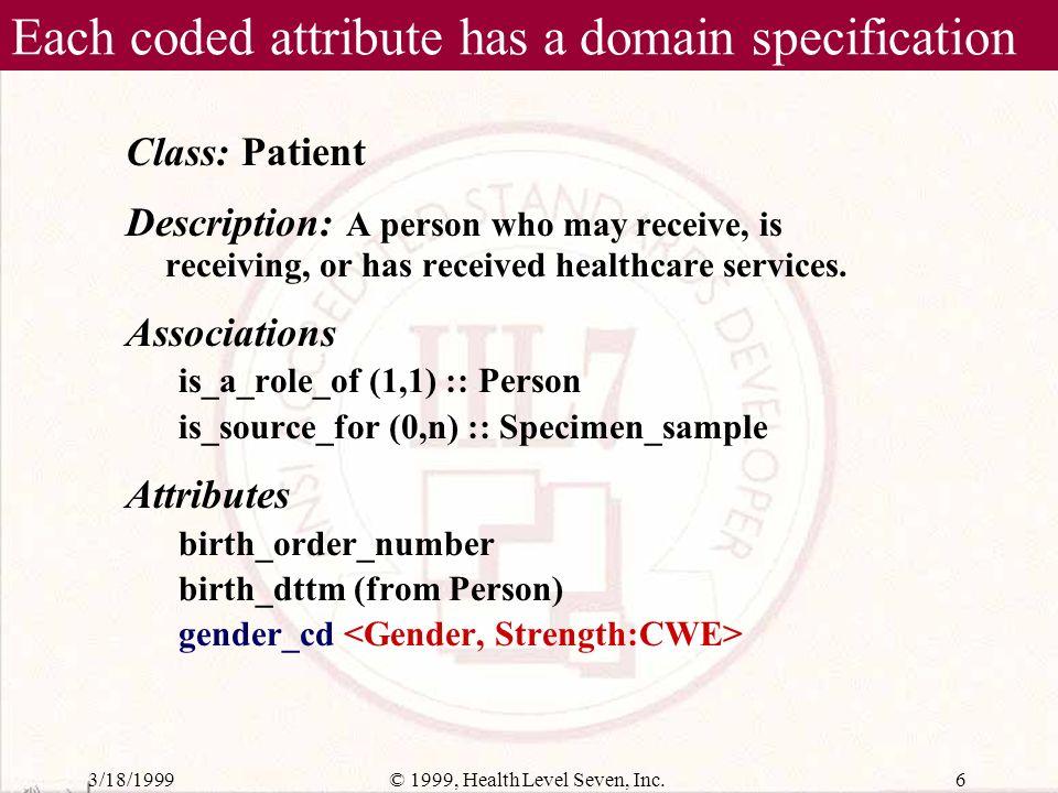 3/18/199916© 1999, Health Level Seven, Inc. Primitive Domain Definition Table