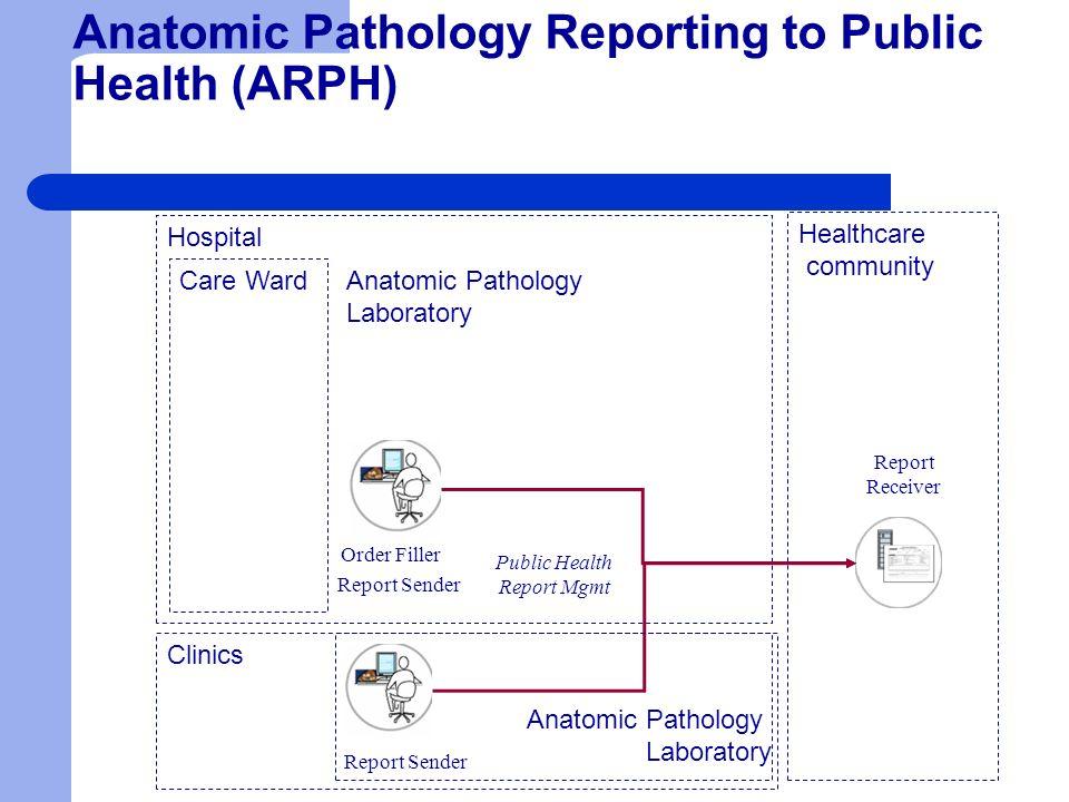 Order Filler Care WardAnatomic Pathology Laboratory Report Sender Hospital Anatomic Pathology Reporting to Public Health (ARPH) Healthcare community R